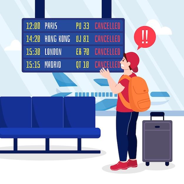 Flugkonzept abgesagt Kostenlosen Vektoren