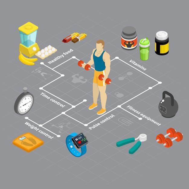 Flussdiagramm des isometrischen fitnessmannes Kostenlosen Vektoren