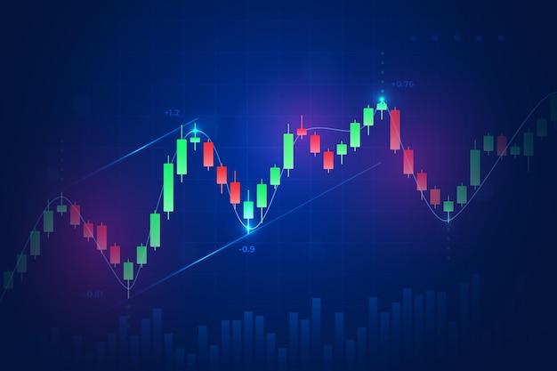 Forex trading hintergrundkonzept Premium Vektoren