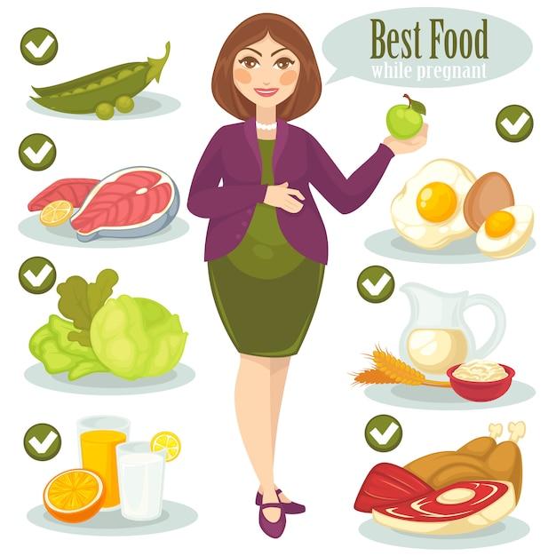 Frau, gesundes essen für schwangere. Premium Vektoren