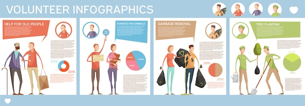 Freiwilligenarbeit horizontale poster infografiken Kostenlosen Vektoren