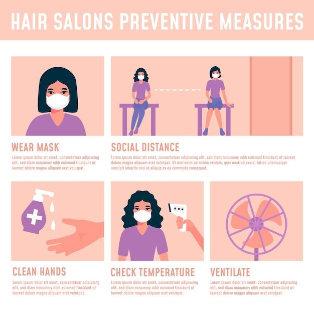 Friseursalon vorbeugende maßnahmen und sauberer raum Kostenlosen Vektoren