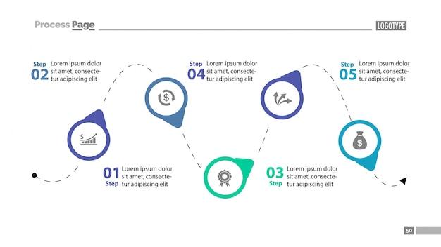 Fünf-schritt-prozess-diagramm-folienvorlage Kostenlosen Vektoren