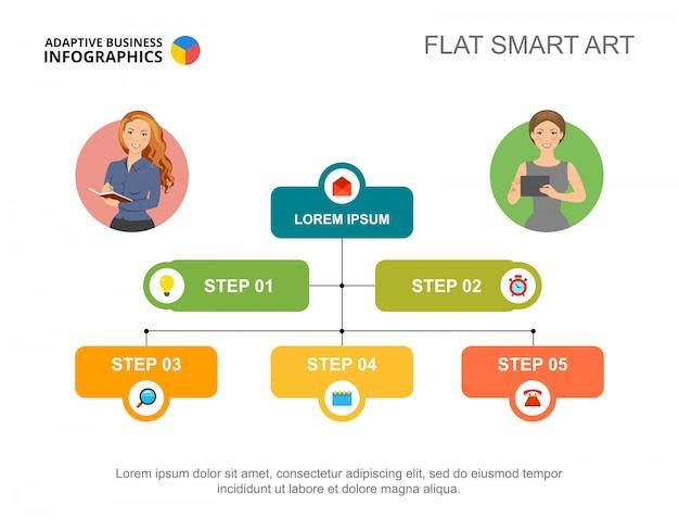 Fünf schritte flussdiagramm vorlage für die präsentation. Kostenlosen Vektoren