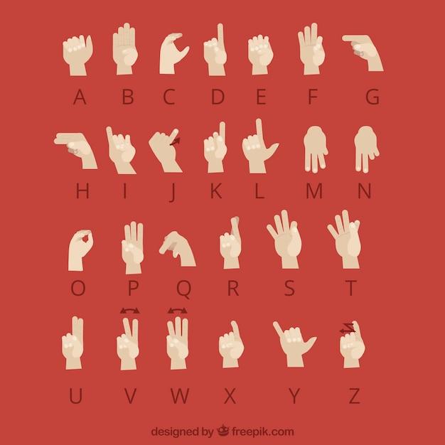 Gebärdensprache des zeichensprachealphabetes in der hand Kostenlosen Vektoren