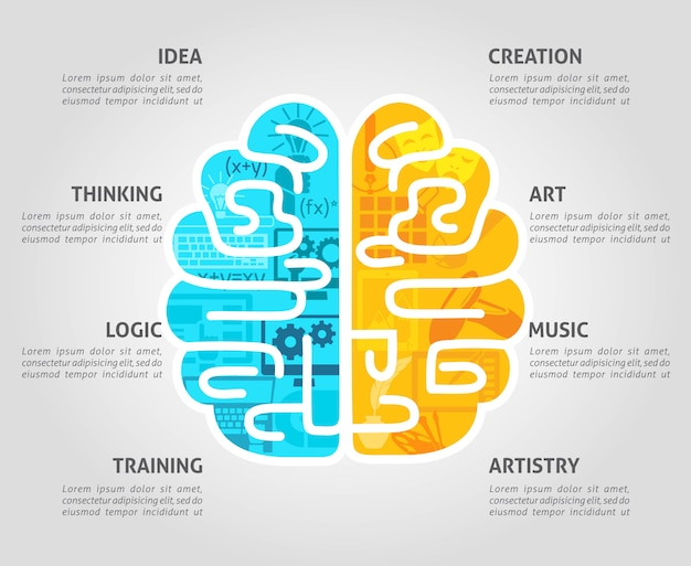Gehirn konzept flach Kostenlosen Vektoren