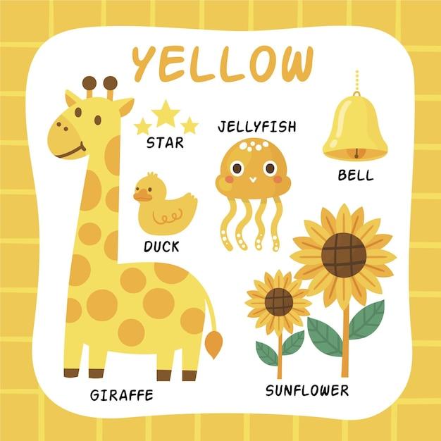 Gelbe farbe und wortschatz in englisch Premium Vektoren