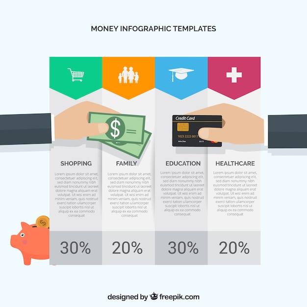 Geld Infografik-Vorlage mit Farbelementen | Download der kostenlosen ...