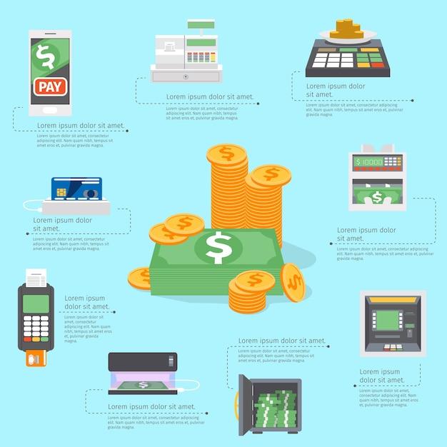 Geldautomaten infografik. Kostenlosen Vektoren