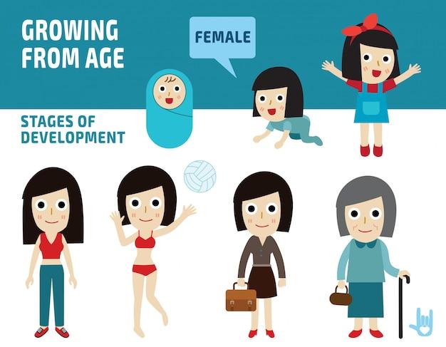 Generation der frau von säuglingen bis zu senioren. alle altersklassen. Premium Vektoren