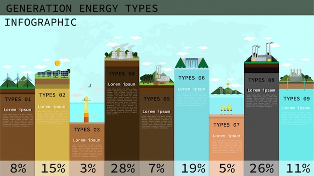 Generation energy types infographic. vektor-illustration Premium Vektoren