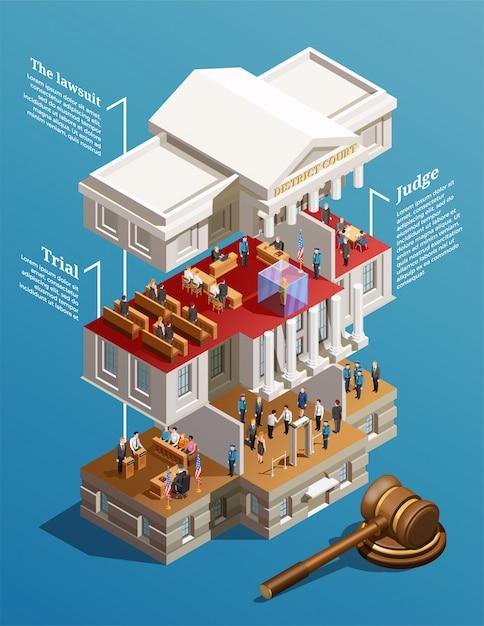 Gerichtssaal isometrische infografiken Kostenlosen Vektoren