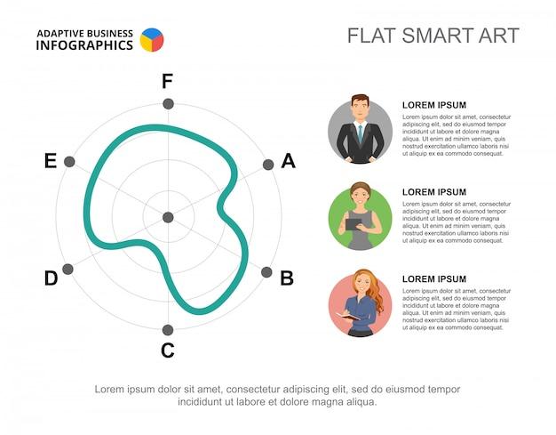 Geschäft infographics mit radardiagramm- und -charaktikonen. Kostenlosen Vektoren