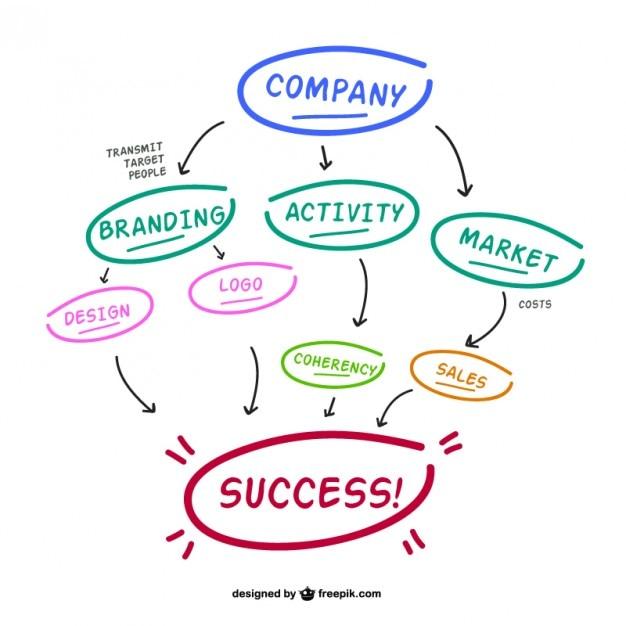 Geschäftserfolg diagramm vektor Kostenlosen Vektoren