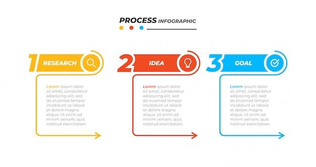 Geschäftsprozess. vector gestaltungselemente und 3 optionen, schritte, pfeile. kann für workflow-diagramm, info-diagramm, grafik, präsentationen verwendet werden. Premium Vektoren