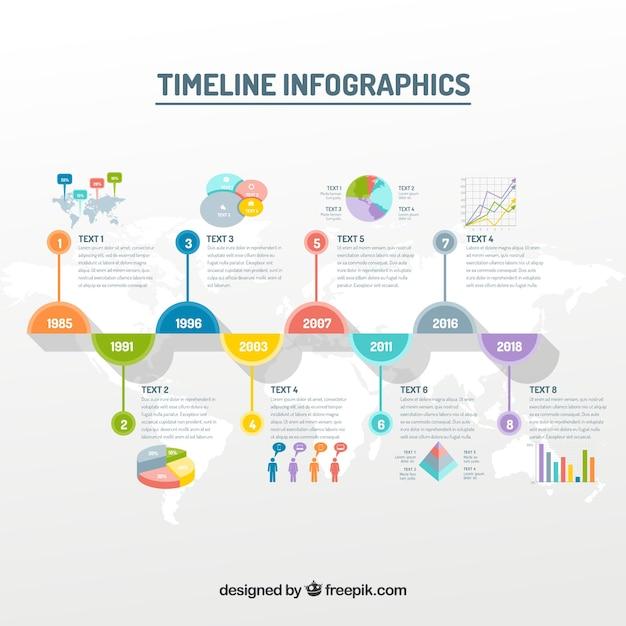 Geschäftszeitachse schablone mit infographic art Kostenlosen Vektoren