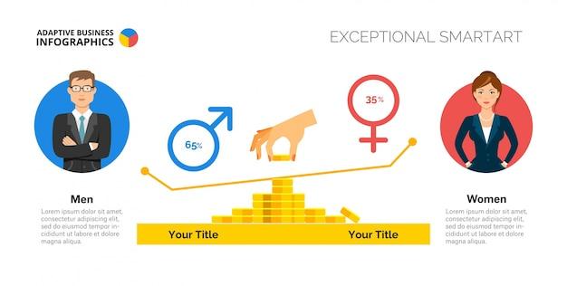 Geschlechtervergleichsdiagramm folienvorlage Kostenlosen Vektoren