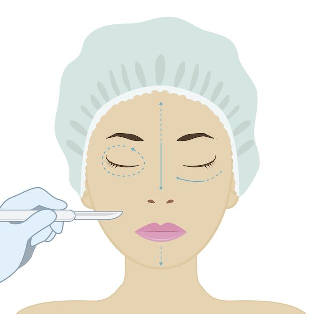 Gesichts-kosmetik-chirurgie hintergrund Kostenlosen Vektoren
