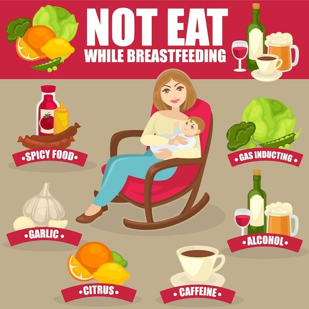 Gesunde ernährung für stillende mütter. Premium Vektoren