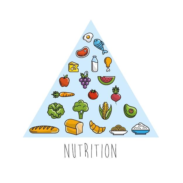 Gesunde ernährung in dreieck-icons Premium Vektoren