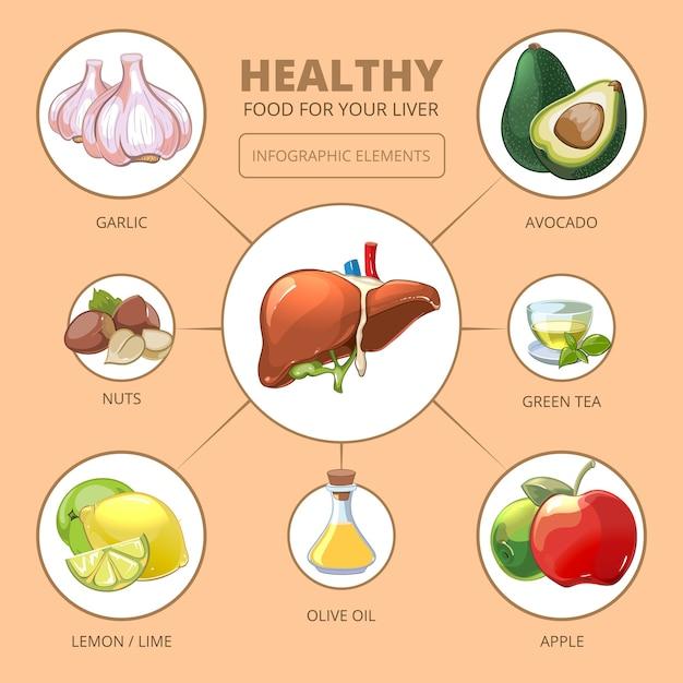 Gesunde lebensmittel für die leber. apfel und olive, limette oder