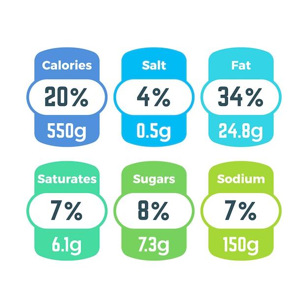 Gesunde lebensmittelverpackungsnahrungsaufkleber mit kalorien und gramminformationsvektorsatz Premium Vektoren