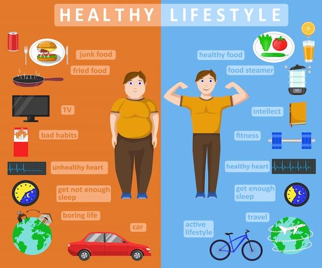 Gesunde lebensweise infografiken Premium Vektoren