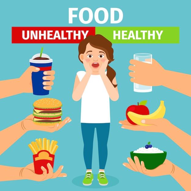Gesunde und ungesunde nahrungsmittelwahl Premium Vektoren