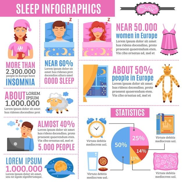 Gesunder schlaf flach infographic poster Kostenlosen Vektoren