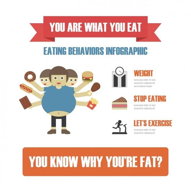 Gesundheit Infografik-Vorlage   Download der kostenlosen Vektor
