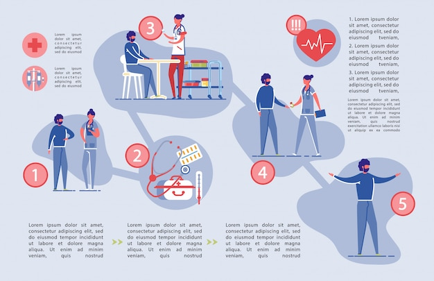 Gesundheitswesen und krankenversicherung infographik set. Premium Vektoren
