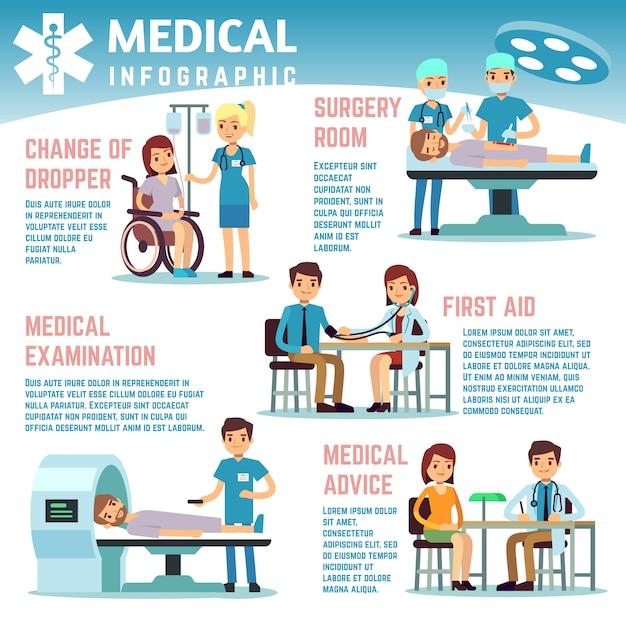 Gesundheitswesenvektor infografiken mit krankenschwestern, doktoren und patienten des medizinischen personals im krankenhaus. patient und klinik, infographic illustration doktorengesundheitswesen Premium Vektoren