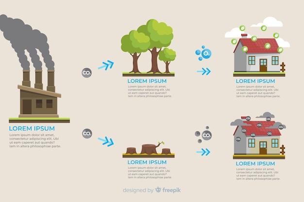 Globale umweltprobleme infographik flache Kostenlosen Vektoren