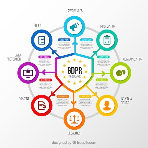 Gpdr-konzept mit infographic design Kostenlosen Vektoren