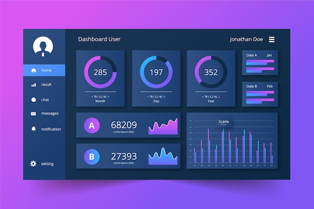 Gradient dashboard user panel-vorlage Kostenlosen Vektoren