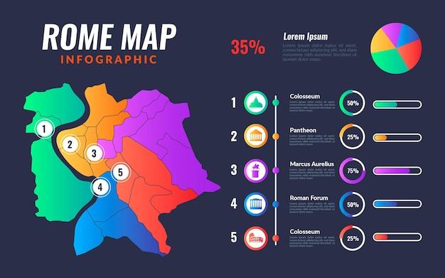 Gradienten rom karte infografiken mit diagramm Kostenlosen Vektoren