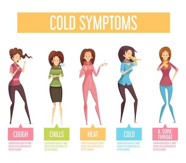 Grippe erkältung oder saisonale grippesymptome Kostenlosen Vektoren