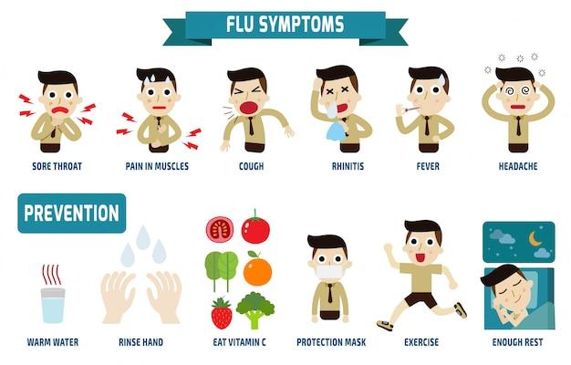 Grippesymptome und grippegesundheitskonzept Premium Vektoren