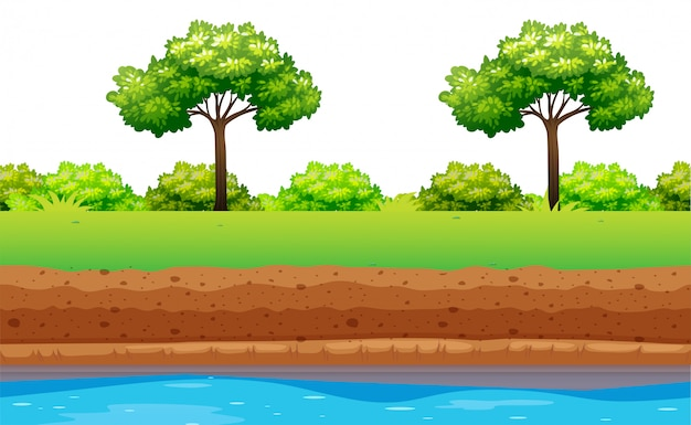 Grüne bäume und büsche entlang des flusses Kostenlosen Vektoren