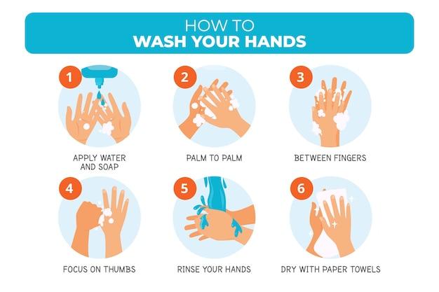 Hände seife und spülen infografik Kostenlosen Vektoren