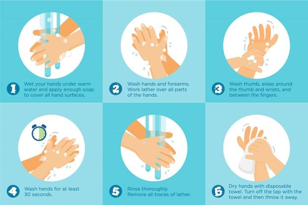 Hände waschen schritt für schritt prävention infografik. Premium Vektoren