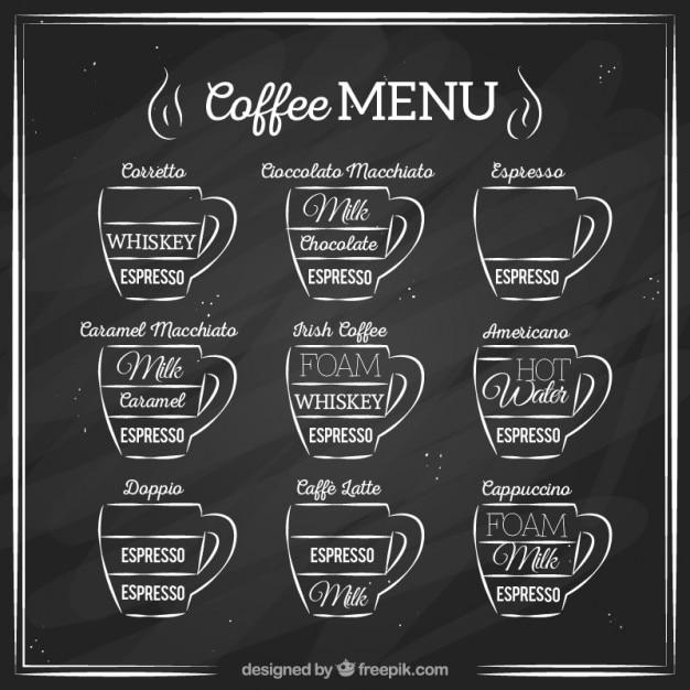 Coffee Cake Chalkboard Sign