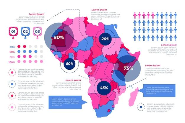 Hand gezeichnete afrika-karten-infografik Premium Vektoren