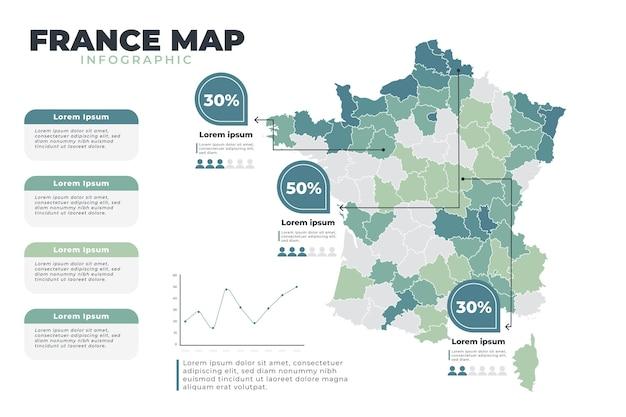 Hand gezeichnete infografik der frankreichkarte Kostenlosen Vektoren