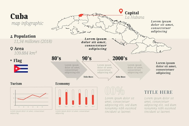 Hand gezeichnete kuba karte infografik Kostenlosen Vektoren