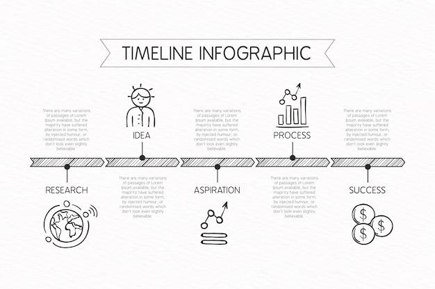 Hand gezeichnete schablonenzeitachse infographic Premium Vektoren