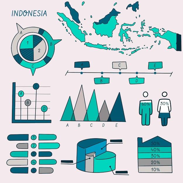 Handgezeichnete infografik der indonesien-karte Premium Vektoren