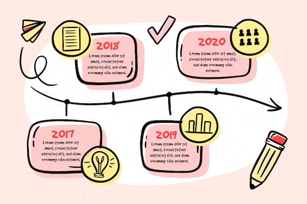 Handgezeichnete timeline infographik Kostenlosen Vektoren