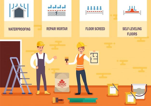 Haus-boden-reparatur und nivellieren des vektor-konzeptes Premium Vektoren