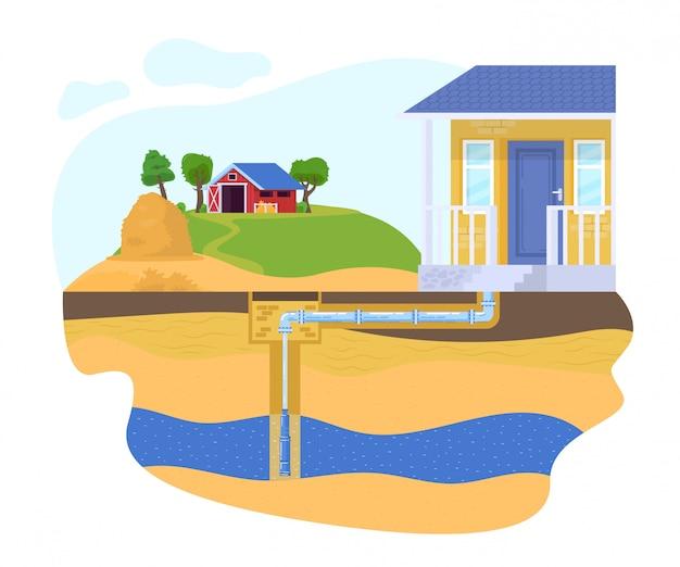 Hausbrunnenpumpenrohrillustration, karikaturflachwasserversorgungs- und -reinigungssystem mit haushalt, gebohrte brunnen, rohrleitung Premium Vektoren